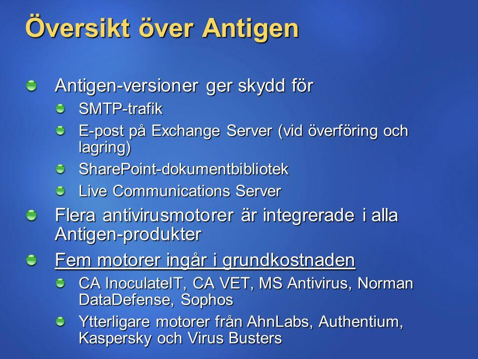 Översikt över Antigen Antigen-versioner ger skydd för SMTP-trafik E-post på Exchange Server (vid överföring och lagring) SharePoint-dokumentbibliotek Live Communications Server Flera antivirusmotorer är integrerade i alla Antigen-produkter Fem motorer ingår i grundkostnaden CA InoculateIT, CA VET, MS Antivirus, Norman DataDefense, Sophos Ytterligare motorer från AhnLabs, Authentium, Kaspersky och Virus Busters