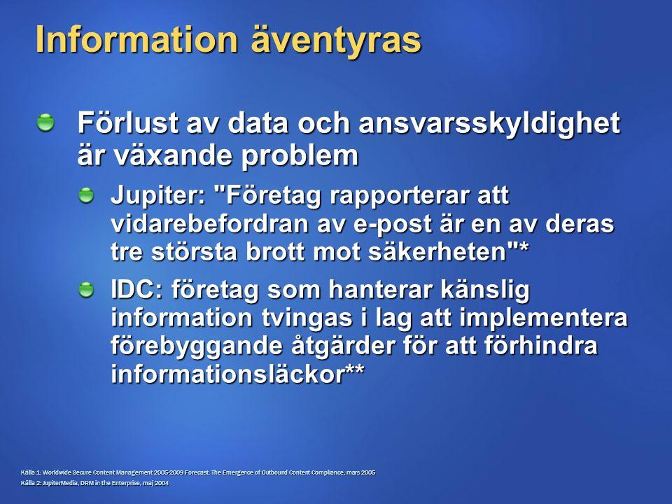 Information äventyras Förlust av data och ansvarsskyldighet är växande problem Jupiter: Företag rapporterar att vidarebefordran av e-post är en av deras tre största brott mot säkerheten * IDC: företag som hanterar känslig information tvingas i lag att implementera förebyggande åtgärder för att förhindra informationsläckor** Källa 1: Worldwide Secure Content Management 2005-2009 Forecast: The Emergence of Outbound Content Compliance, mars 2005 Källa 2: JupiterMedia, DRM in the Enterprise, maj 2004