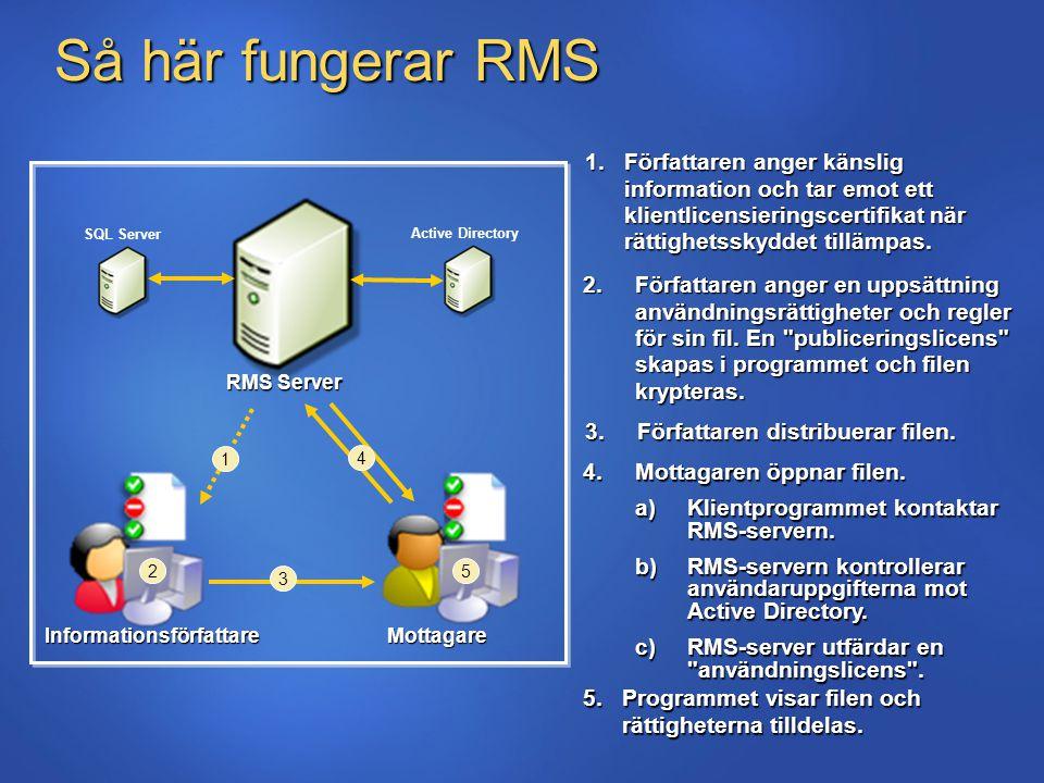 Så här fungerar RMS InformationsförfattareMottagare RMS Server SQL Server Active Directory 2 3 4 5 2.Författaren anger en uppsättning användningsrättigheter och regler för sin fil.