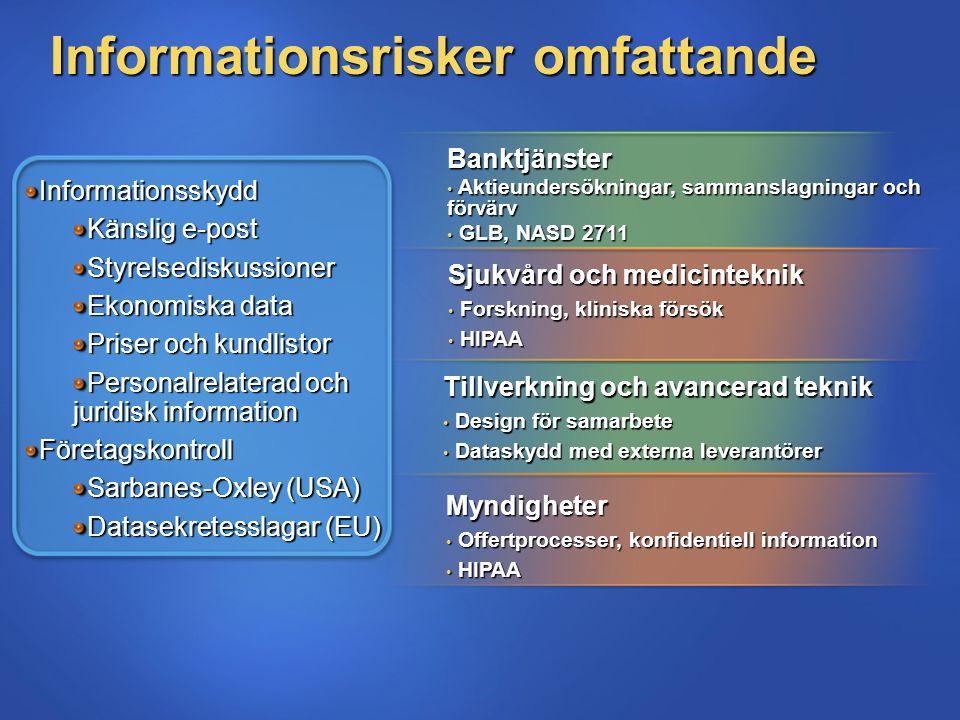 Informationsrisker omfattande Banktjänster Aktieundersökningar, sammanslagningar och förvärv Aktieundersökningar, sammanslagningar och förvärv GLB, NA