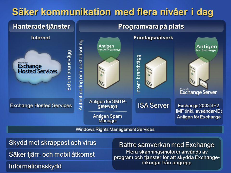 Skydd mot skräppost och virus Säker fjärr- och mobil åtkomst Informationsskydd Autentisering och auktorisering Hanterade tjänster Företagsnätverk Exte