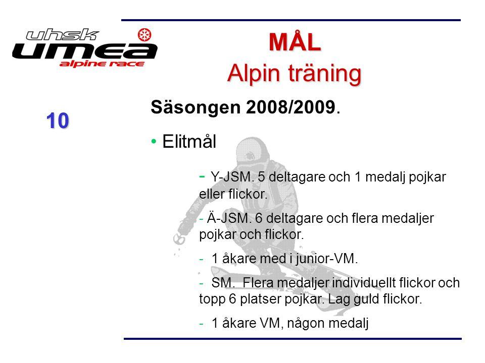 Säsongen 2008/2009. Elitmål  Y-JSM. 5 deltagare och 1 medalj pojkar eller flickor.  Ä-JSM. 6 deltagare och flera medaljer pojkar och flickor.  1 åk