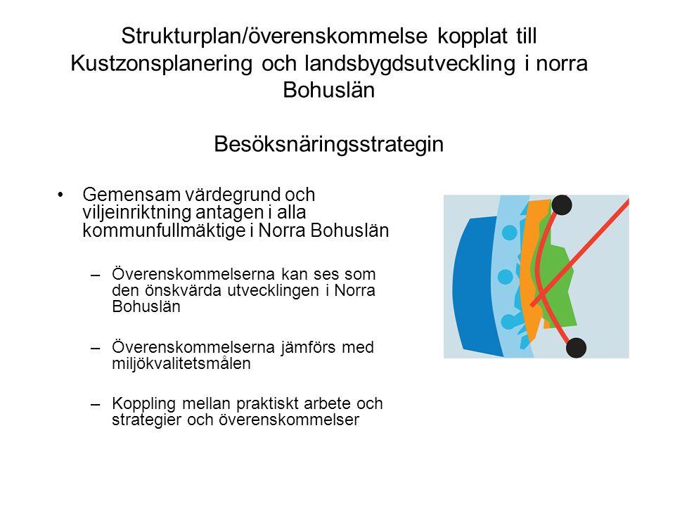 Strukturplan/överenskommelse kopplat till Kustzonsplanering och landsbygdsutveckling i norra Bohuslän Besöksnäringsstrategin Gemensam värdegrund och viljeinriktning antagen i alla kommunfullmäktige i Norra Bohuslän –Överenskommelserna kan ses som den önskvärda utvecklingen i Norra Bohuslän –Överenskommelserna jämförs med miljökvalitetsmålen –Koppling mellan praktiskt arbete och strategier och överenskommelser