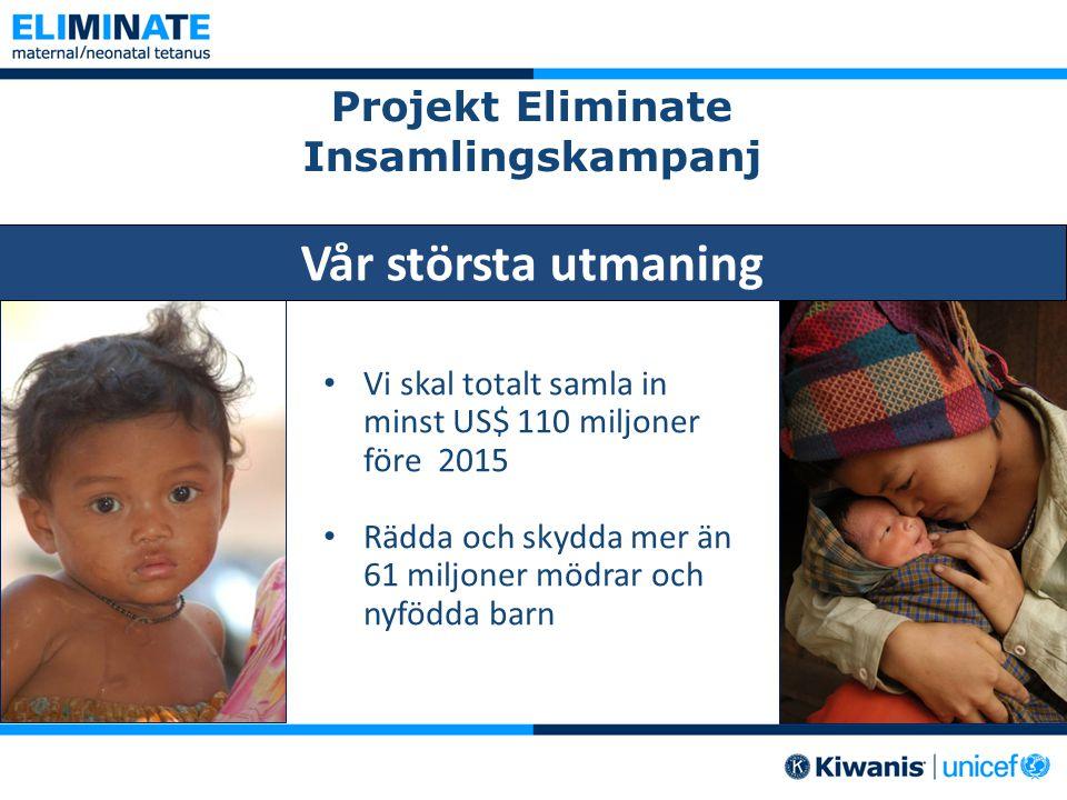 Projekt Eliminate Insamlingskampanj Vi skal totalt samla in minst US$ 110 miljoner före 2015 Rädda och skydda mer än 61 miljoner mödrar och nyfödda barn Vår största utmaning