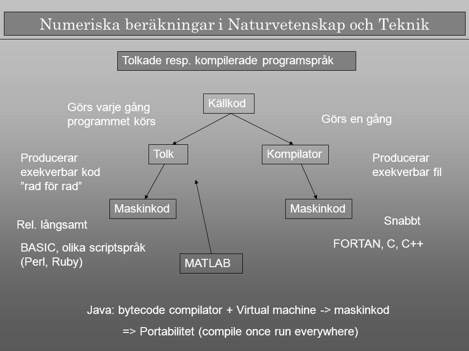Numeriska beräkningar i Naturvetenskap och Teknik Tolkade resp.