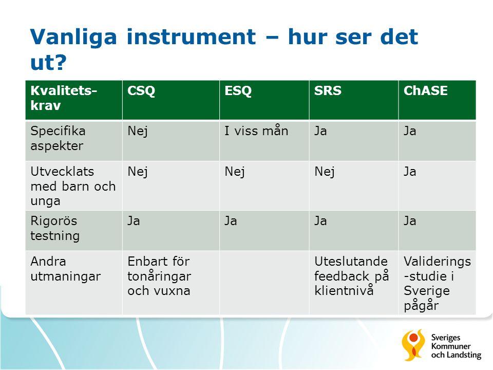 Vanliga instrument – hur ser det ut? Kvalitets- krav CSQESQSRSChASE Specifika aspekter NejI viss månJa Utvecklats med barn och unga Nej Ja Rigorös tes