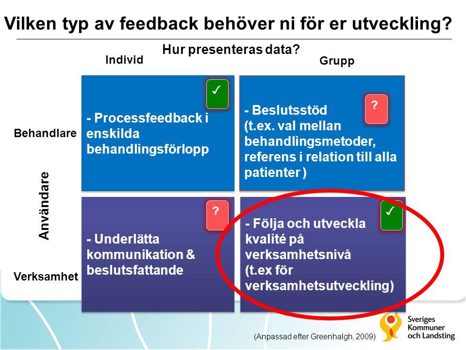 - Processfeedback i enskilda behandlingsförlopp Vilken typ av feedback behöver ni för er utveckling? - Beslutsstöd (t.ex. val mellan behandlingsmetode