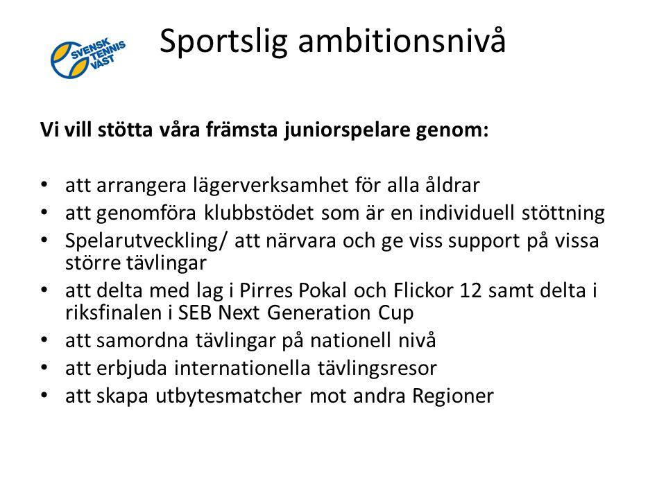 Sportslig ambitionsnivå Vi vill stötta våra främsta juniorspelare genom: att arrangera lägerverksamhet för alla åldrar att genomföra klubbstödet som är en individuell stöttning Spelarutveckling/ att närvara och ge viss support på vissa större tävlingar att delta med lag i Pirres Pokal och Flickor 12 samt delta i riksfinalen i SEB Next Generation Cup att samordna tävlingar på nationell nivå att erbjuda internationella tävlingsresor att skapa utbytesmatcher mot andra Regioner