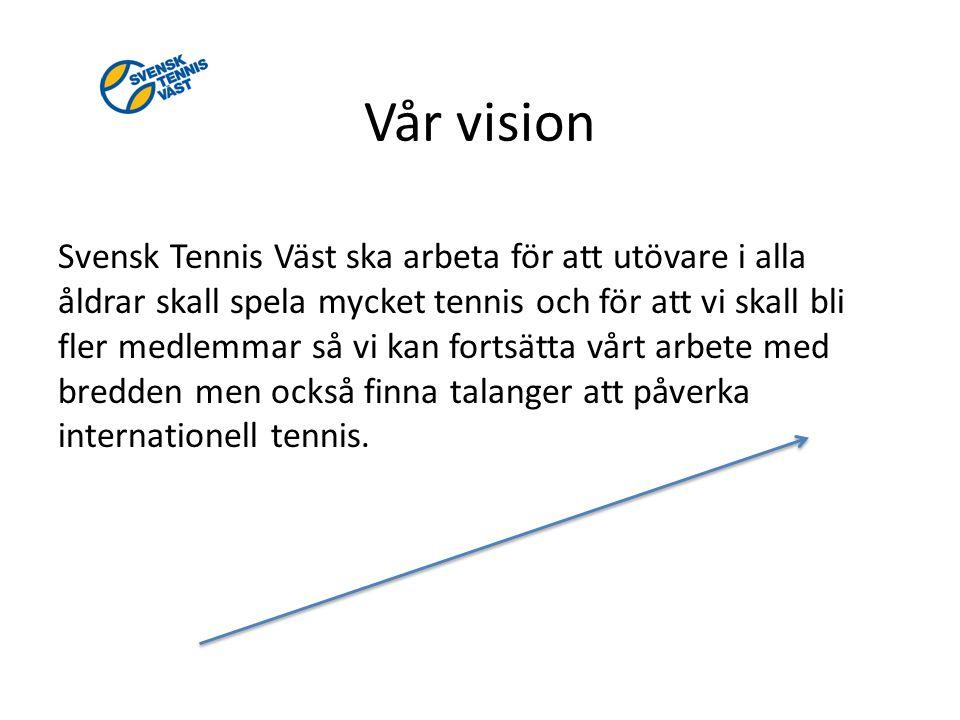 Vår vision Svensk Tennis Väst ska arbeta för att utövare i alla åldrar skall spela mycket tennis och för att vi skall bli fler medlemmar så vi kan fortsätta vårt arbete med bredden men också finna talanger att påverka internationell tennis.