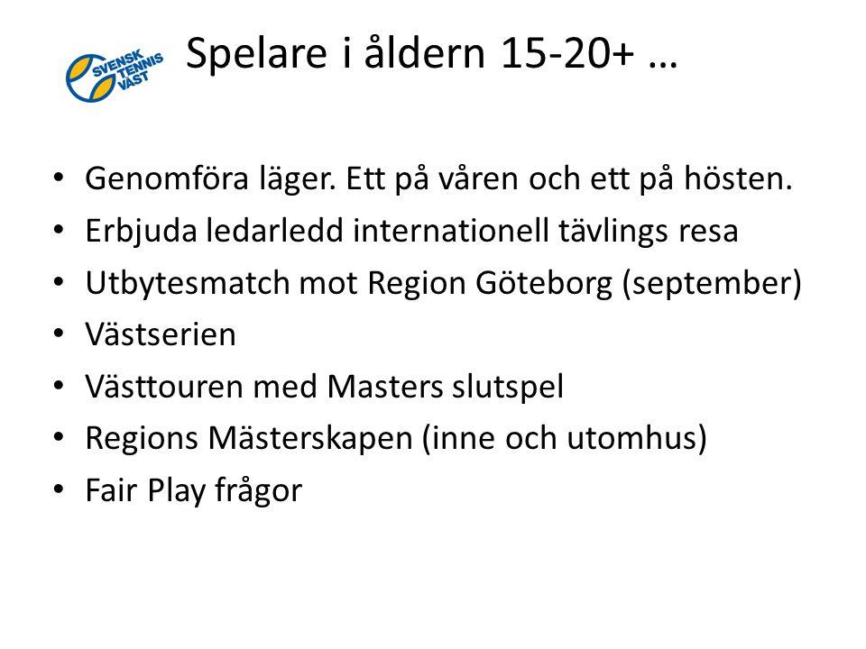 Övriga spelare Regionmästerskapen (inne och utomhus) Dubbelträffen Västserien