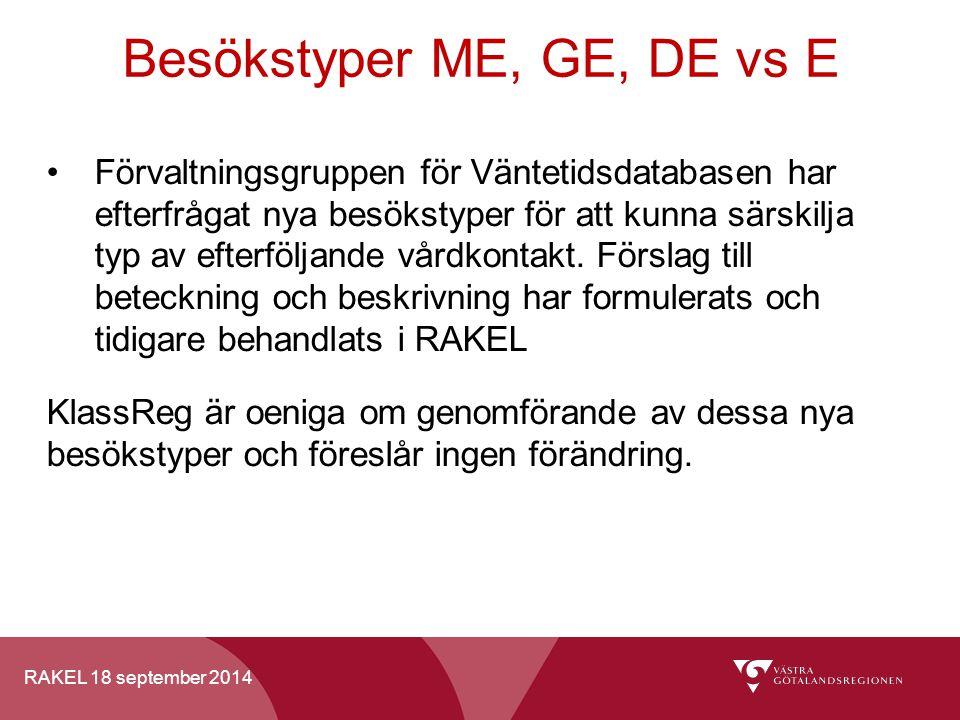 RAKEL 18 september 2014 Besökstyper ME, GE, DE vs E Förvaltningsgruppen för Väntetidsdatabasen har efterfrågat nya besökstyper för att kunna särskilja