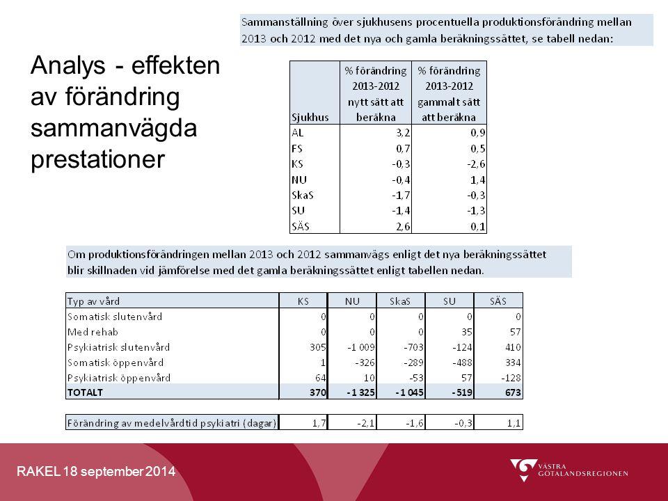 RAKEL 18 september 2014 Analys - effekten av förändring sammanvägda prestationer