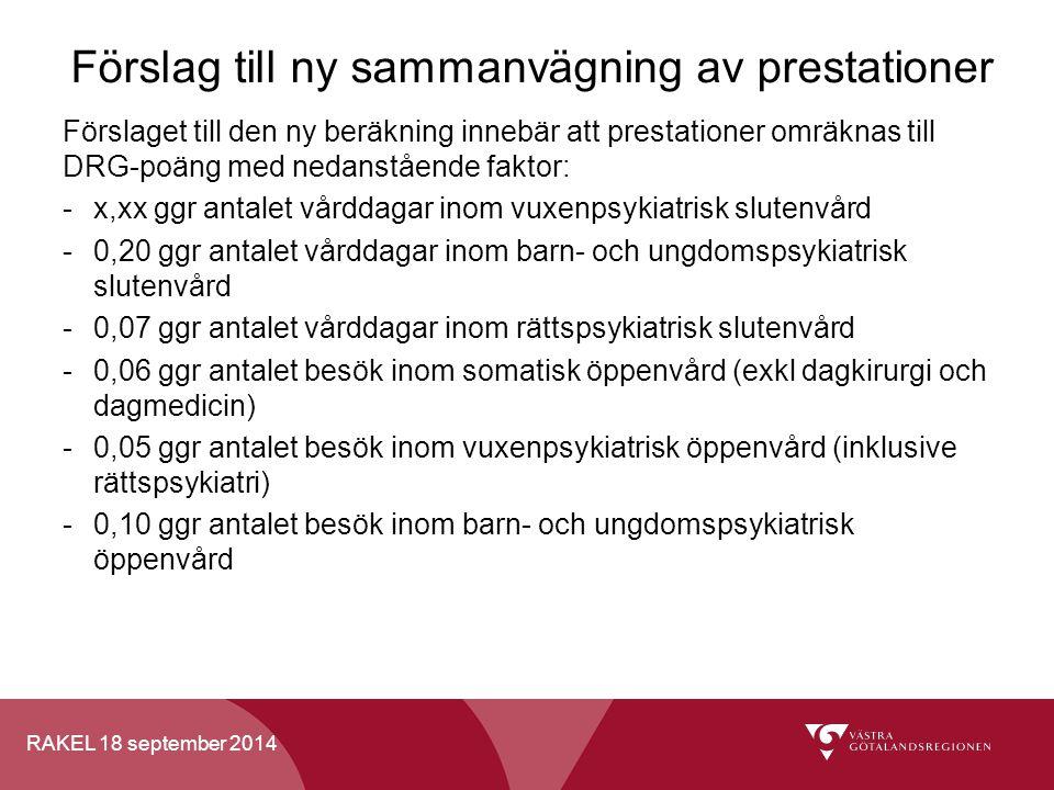 RAKEL 18 september 2014 Förslag till ny sammanvägning av prestationer Förslaget till den ny beräkning innebär att prestationer omräknas till DRG-poäng