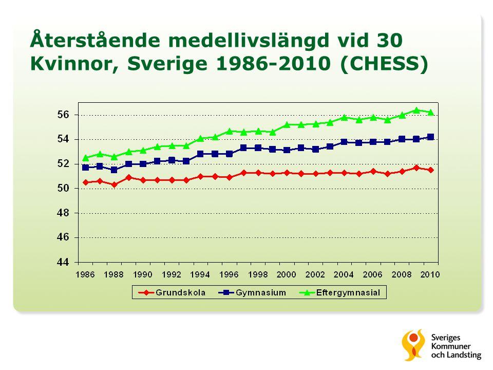 Jämlikhet lönar sig… Kvalitet Nöjdhet Kostnadseffektivitet genom ökad hälsa