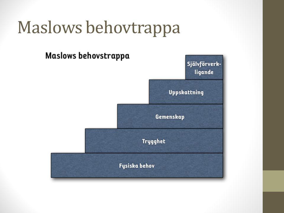 Maslows behovtrappa