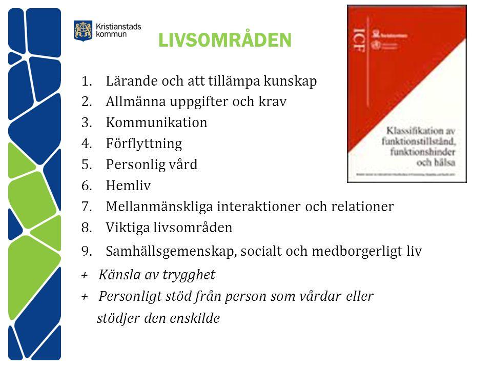 LIVSOMRÅDEN 1.Lärande och att tillämpa kunskap 2.Allmänna uppgifter och krav 3.Kommunikation 4.Förflyttning 5.Personlig vård 6.Hemliv 7.Mellanmänskliga interaktioner och relationer 8.Viktiga livsområden 9.Samhällsgemenskap, socialt och medborgerligt liv + Känsla av trygghet + Personligt stöd från person som vårdar eller stödjer den enskilde