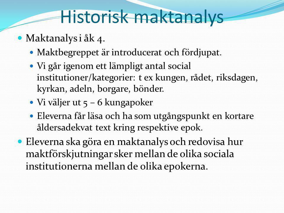 Historisk maktanalys Maktanalys i åk 4. Maktbegreppet är introducerat och fördjupat. Vi går igenom ett lämpligt antal social institutioner/kategorier: