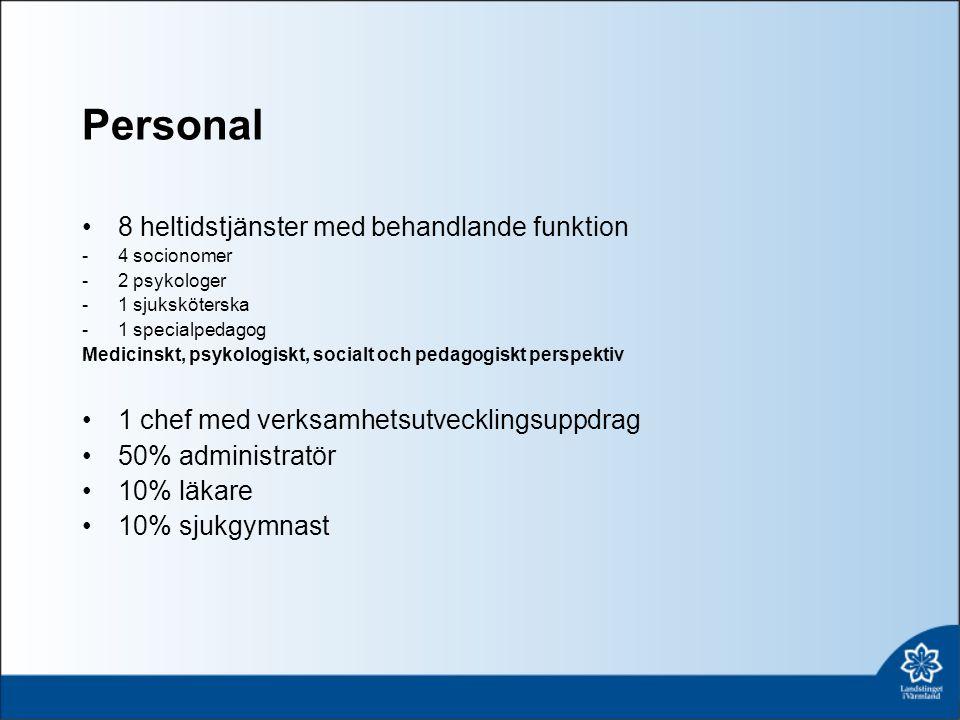 8 heltidstjänster med behandlande funktion -4 socionomer -2 psykologer -1 sjuksköterska -1 specialpedagog Medicinskt, psykologiskt, socialt och pedago