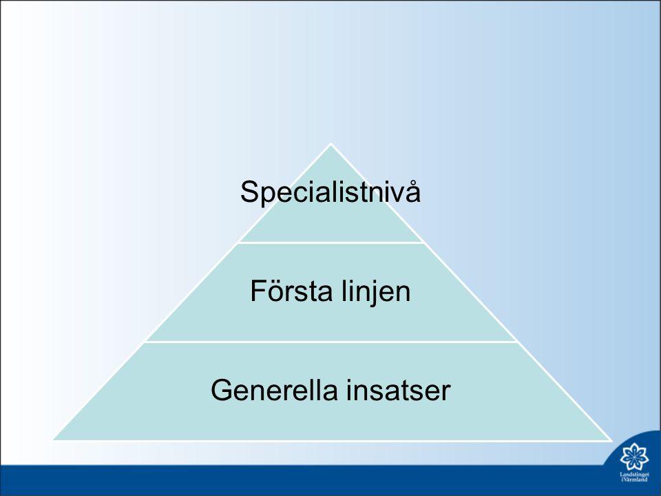 Specialistnivå Första linjen Generell nivå Skola Socialtjänst Hälso- och sjukvård