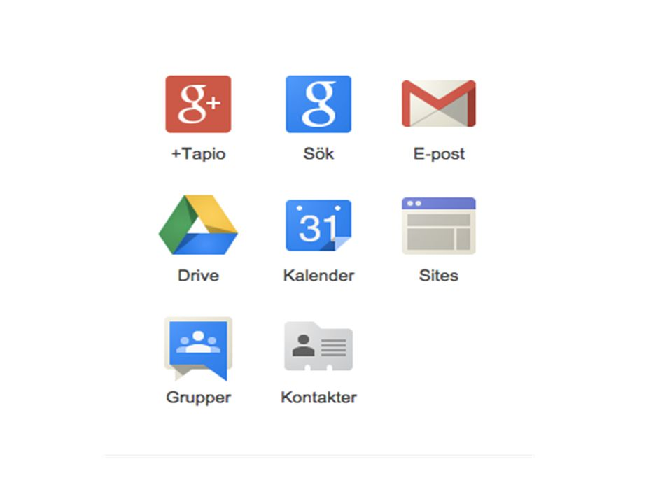 Google drive Google docs Google presentation Google kalkyl Google formulär