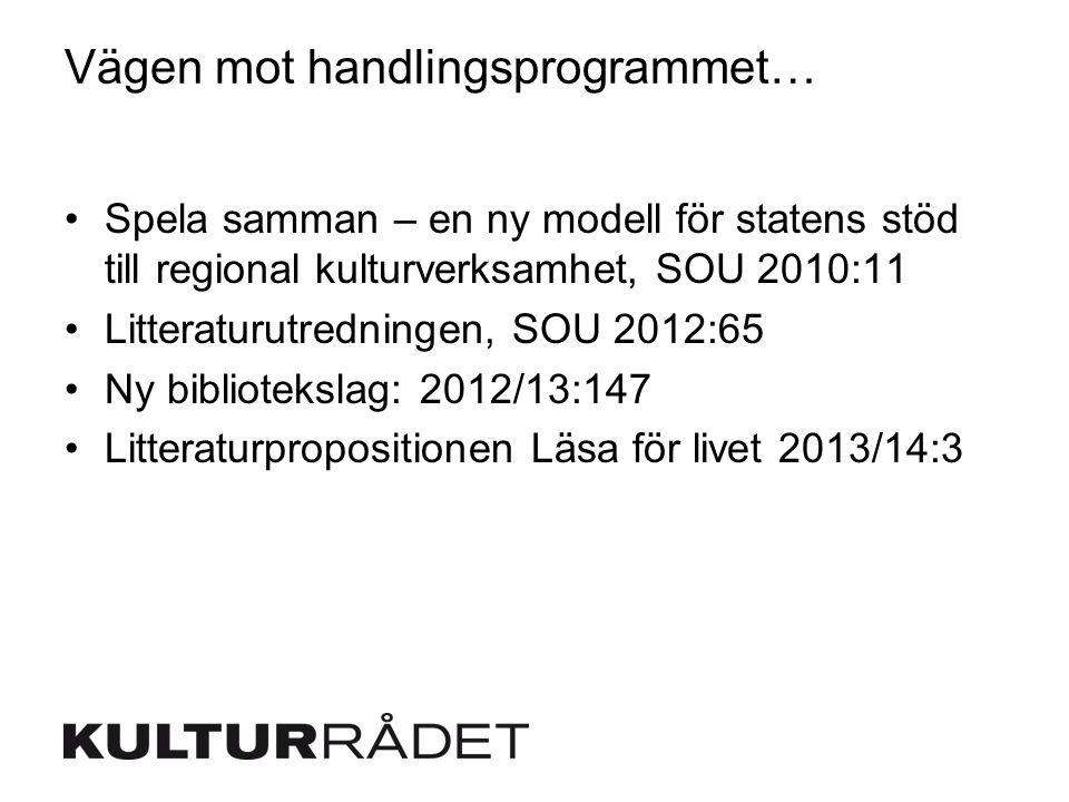 Nytt uppdrag till Kulturrådet 2014 Initiera Samordna Följa upp Utanför skolan 15 mkr i förstärkta medel Rapport till regeringen 1 december