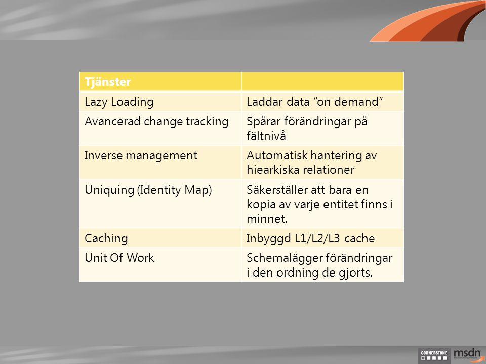 Tjänster Lazy LoadingLaddar data on demand Avancerad change trackingSpårar förändringar på fältnivå Inverse managementAutomatisk hantering av hiearkiska relationer Uniquing (Identity Map)Säkerställer att bara en kopia av varje entitet finns i minnet.