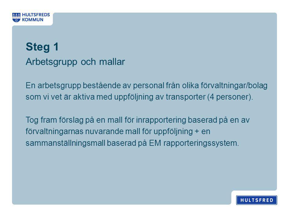 Steg 1 Arbetsgrupp och mallar En arbetsgrupp bestående av personal från olika förvaltningar/bolag som vi vet är aktiva med uppföljning av transporter (4 personer).