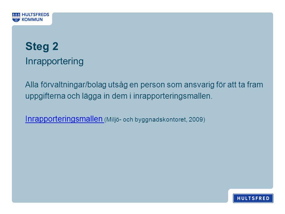 Steg 2 Inrapportering Alla förvaltningar/bolag utsåg en person som ansvarig för att ta fram uppgifterna och lägga in dem i inrapporteringsmallen.