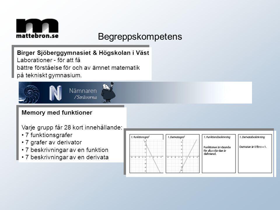 Birger Sjöberggymnasiet & Högskolan i Väst Laborationer - för att få bättre förståelse för och av ämnet matematik på tekniskt gymnasium. Birger Sjöber