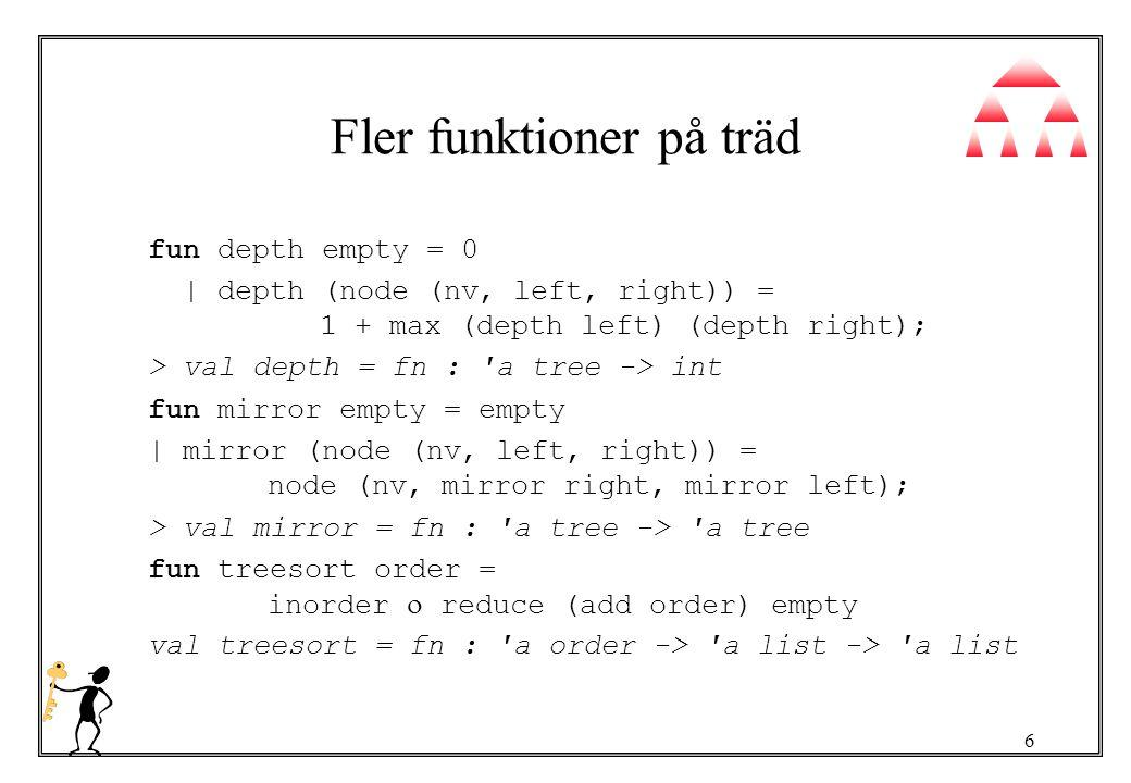 7 Sökning Utnyttja ordning för att ger snabbare sökning fun in_tree less v empty = false   in_tree (less: a order) v (node (nv, l, r)) = let val in_sub = in_tree less v in v = nv orelse if less v nv then in_sub l else in_sub r end > val in_tree = fn : a order -> a -> a tree -> bool