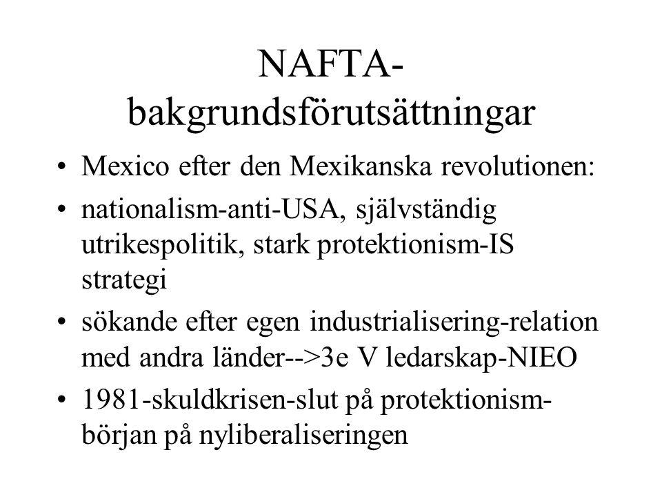 NAFTA- bakgrundsförutsättningar Mexico efter den Mexikanska revolutionen: nationalism-anti-USA, självständig utrikespolitik, stark protektionism-IS st