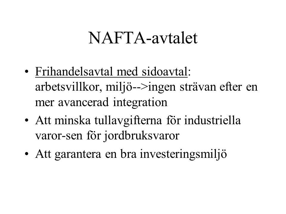 NAFTA-avtalet Frihandelsavtal med sidoavtal: arbetsvillkor, miljö-->ingen strävan efter en mer avancerad integration Att minska tullavgifterna för ind