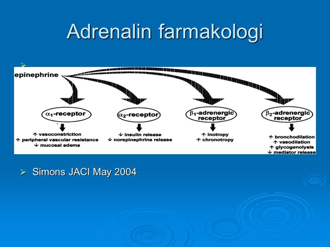 Adrenalin farmakologi   Simons JACI May 2004