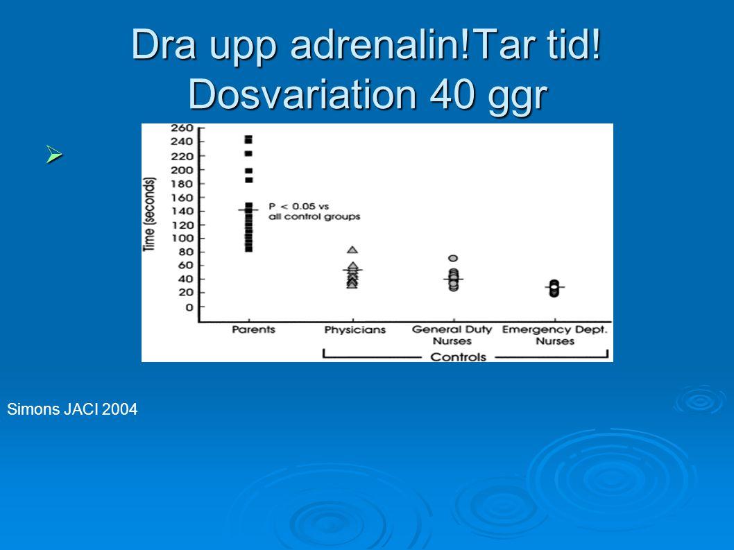 Dra upp adrenalin!Tar tid! Dosvariation 40 ggr      Simons JACI 2004