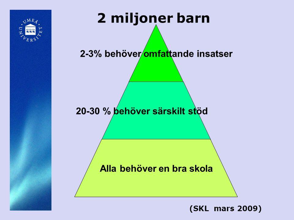 2 miljoner barn (SKL mars 2009)