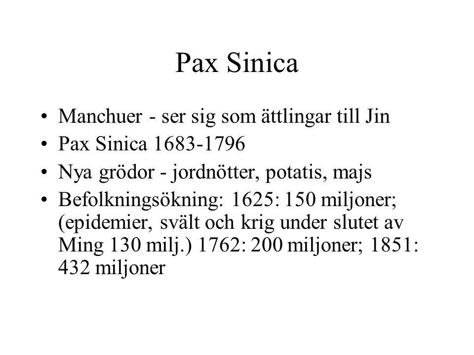 Pax Sinica Manchuer - ser sig som ättlingar till Jin Pax Sinica 1683-1796 Nya grödor - jordnötter, potatis, majs Befolkningsökning: 1625: 150 miljoner; (epidemier, svält och krig under slutet av Ming 130 milj.) 1762: 200 miljoner; 1851: 432 miljoner