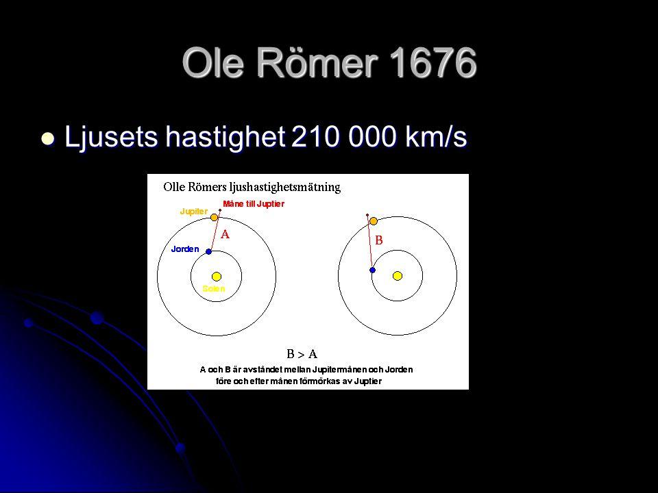 Ole Römer 1676 Ljusets hastighet 210 000 km/s Ljusets hastighet 210 000 km/s