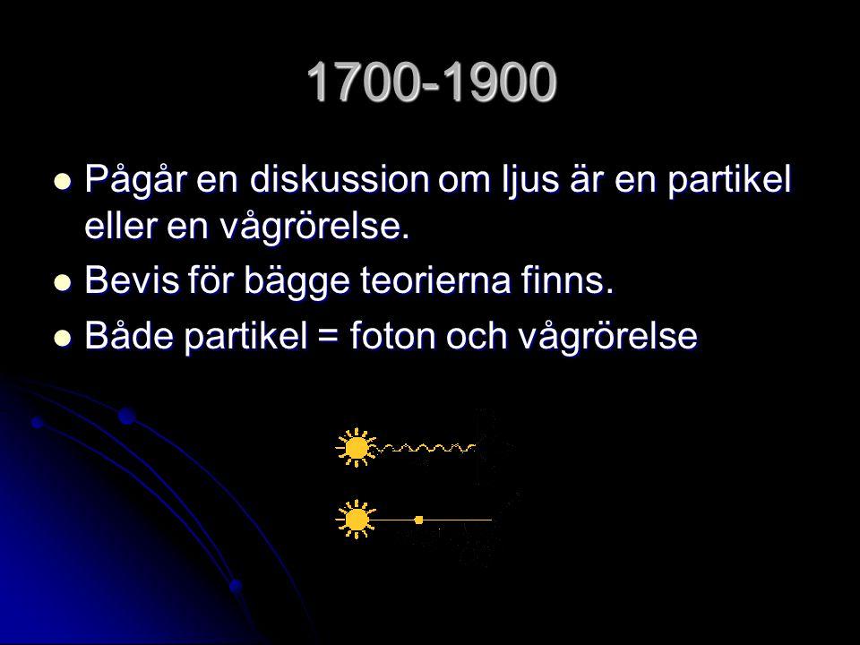 Idag Ljusets hastighet = 299 792 458 m/s Ljusets hastighet = 299 792 458 m/s C ≈300 000 000 m/s i vakuum C ≈300 000 000 m/s i vakuum Vi kan exakt mäta avståndet till månen med hjälp av laser och speglar som lämnades kvar under apollo expeditionerna 1969-1972 Vi kan exakt mäta avståndet till månen med hjälp av laser och speglar som lämnades kvar under apollo expeditionerna 1969-1972 Vi kan skicka information med ljusets hastighet i optiska fiberkablar Vi kan skicka information med ljusets hastighet i optiska fiberkablar Och så vidare.