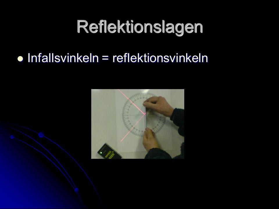 Reflektionslagen Infallsvinkeln = reflektionsvinkeln Infallsvinkeln = reflektionsvinkeln