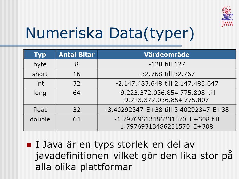 Numeriska Data(typer) TypAntal BitarVärdeområde byte8-128 till 127 short16-32.768 till 32.767 int32-2.147.483.648 till 2.147.483.647 long64-9.223.372.036.854.775.808 till 9.223.372.036.854.775.807 float32-3.40292347 E+38 till 3.40292347 E+38 double64-1.79769313486231570 E+308 till 1.79769313486231570 E+308 I Java är en typs storlek en del av javadefinitionen vilket gör den lika stor på alla olika plattformar