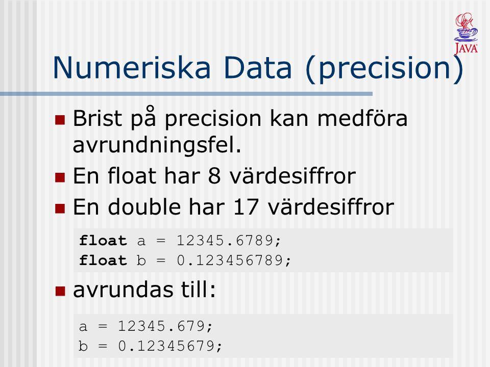 Numeriska Data (precision) Brist på precision kan medföra avrundningsfel.