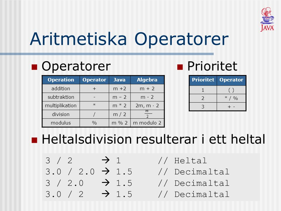 Aritmetiska Operatorer Operatorer OperationOperatorJavaAlgebra addition+m +2 subtraktion-m – 2m - 2 multiplikation*m * 22m, m · 2 division/m / 2 modul