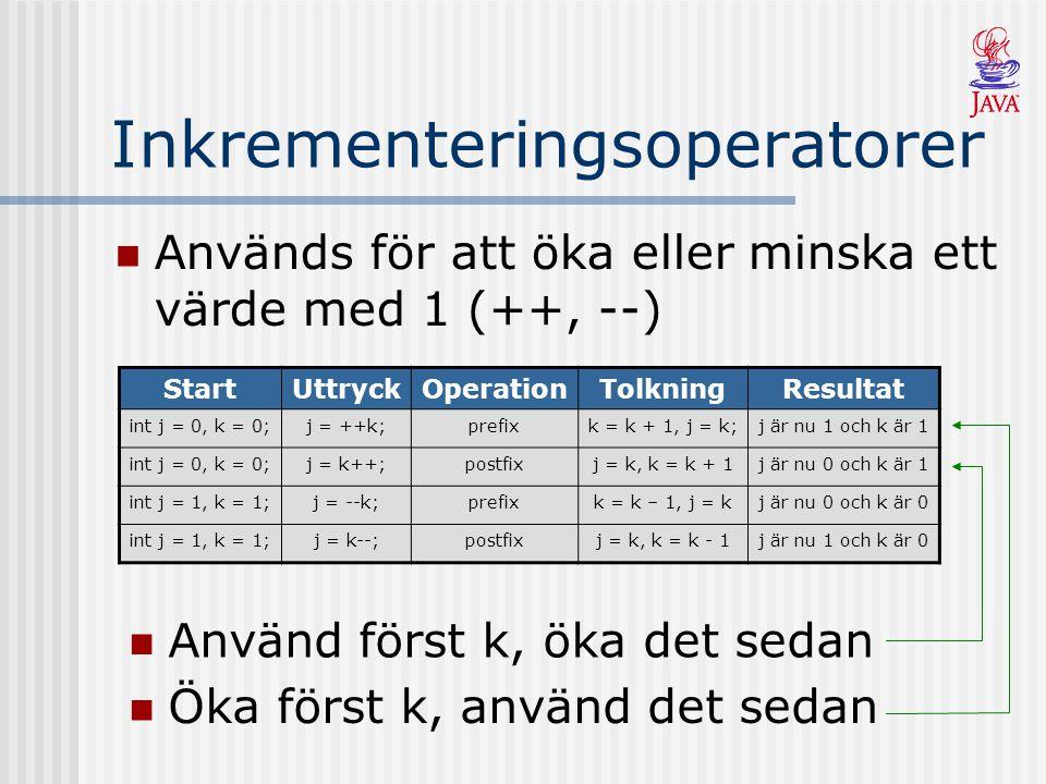 Inkrementeringsoperatorer StartUttryckOperationTolkningResultat int j = 0, k = 0;j = ++k;prefixk = k + 1, j = k;j är nu 1 och k är 1 int j = 0, k = 0;j = k++;postfixj = k, k = k + 1j är nu 0 och k är 1 int j = 1, k = 1;j = --k;prefixk = k – 1, j = kj är nu 0 och k är 0 int j = 1, k = 1;j = k--;postfixj = k, k = k - 1j är nu 1 och k är 0 Använd först k, öka det sedan Används för att öka eller minska ett värde med 1 (++, --) Öka först k, använd det sedan