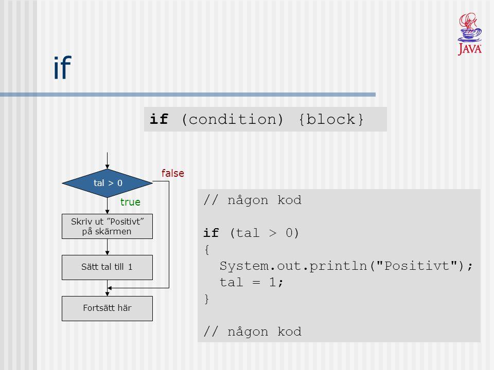 if if (condition) {block} Skriv ut Positivt på skärmen Sätt tal till 1 Fortsätt här tal > 0 false true // någon kod if (tal > 0) { System.out.println( Positivt ); tal = 1; } // någon kod