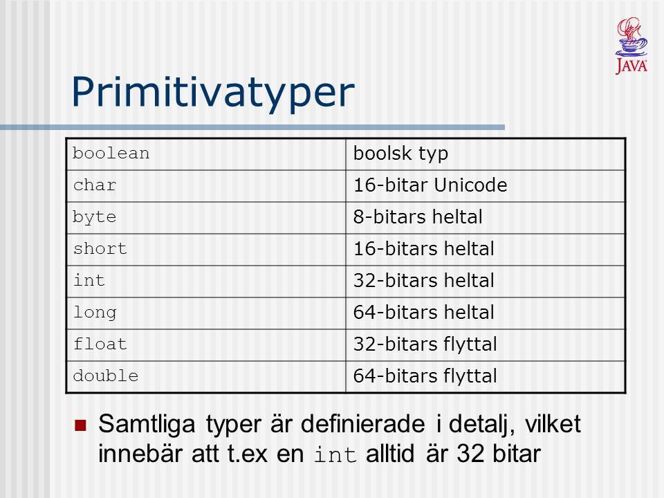 Primitivatyper boolean boolsk typ char 16-bitar Unicode byte 8-bitars heltal short 16-bitars heltal int 32-bitars heltal long 64-bitars heltal float 32-bitars flyttal double 64-bitars flyttal Samtliga typer är definierade i detalj, vilket innebär att t.ex en int alltid är 32 bitar