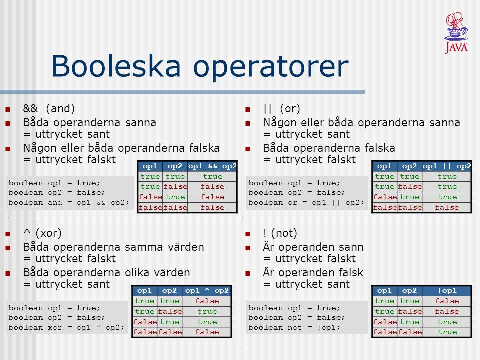 Booleska operatorer && (and) Båda operanderna sanna = uttrycket sant Någon eller båda operanderna falska = uttrycket falskt boolean op1 = true; boolean op2 = false; boolean and = op1 && op2; op1op2op1 && op2 true false truefalse || (or) Någon eller båda operanderna sanna = uttrycket sant Båda operanderna falska = uttrycket falskt boolean op1 = true; boolean op2 = false; boolean or = op1 || op2; op1op2op1 || op2 true falsetrue falsetrue false ^ (xor) Båda operanderna samma värden = uttrycket falskt Båda operanderna olika värden = uttrycket sant boolean op1 = true; boolean op2 = false; boolean xor = op1 ^ op2; op1op2op1 ^ op2 true false truefalsetrue falsetrue false .
