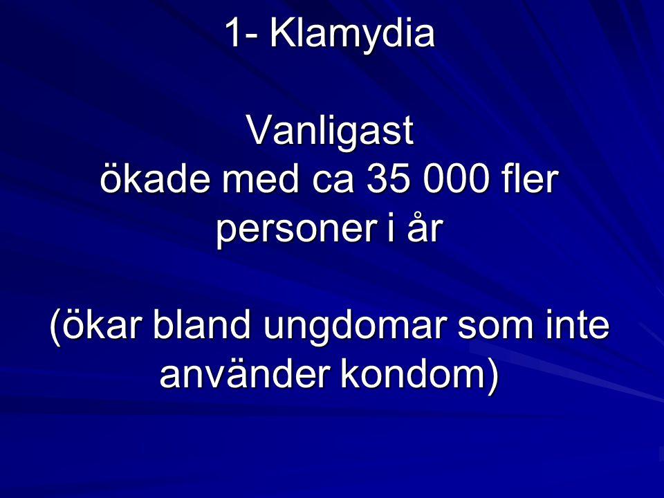 1- Klamydia Vanligast ökade med ca 35 000 fler personer i år (ökar bland ungdomar som inte använder kondom)