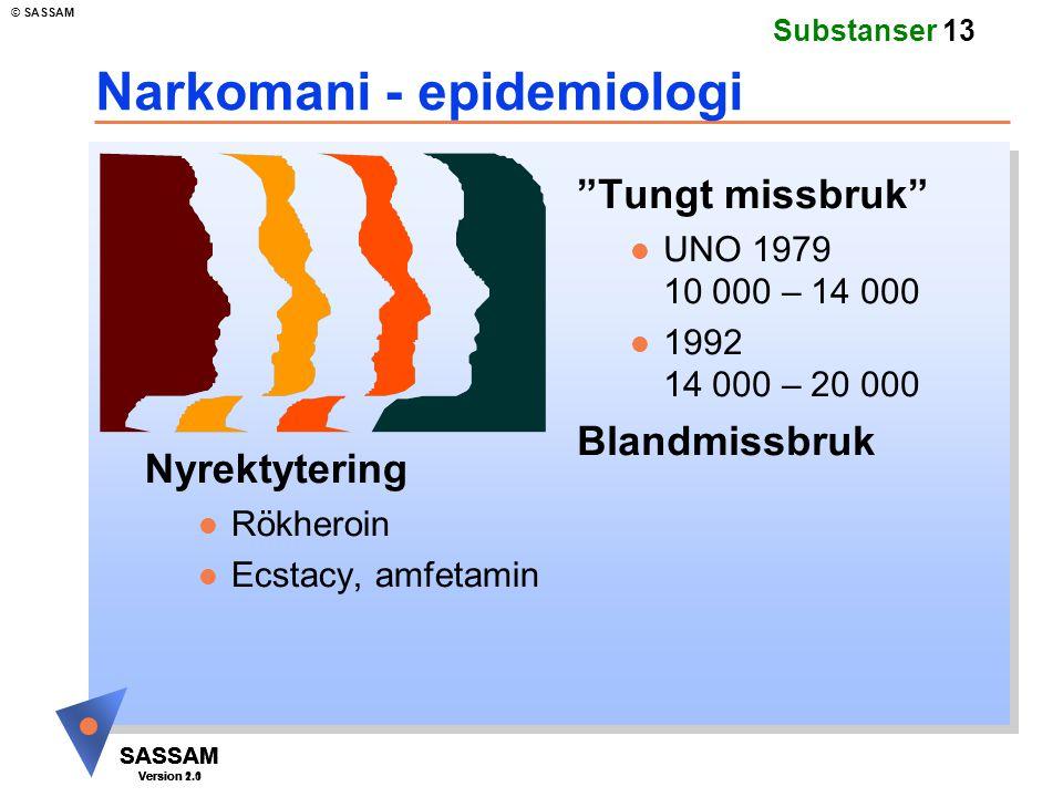 "SASSAM Version 1.1 © SASSAM SASSAM Version 1.1 SASSAM Version 2.0 Substanser 13 Narkomani - epidemiologi ""Tungt missbruk"" l UNO 1979 10 000 – 14 000 l"