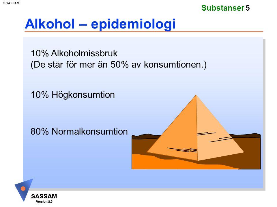 SASSAM Version 1.1 © SASSAM SASSAM Version 1.1 SASSAM Version 2.0 Substanser 5 Alkohol – epidemiologi 10% Högkonsumtion 10% Alkoholmissbruk (De står f