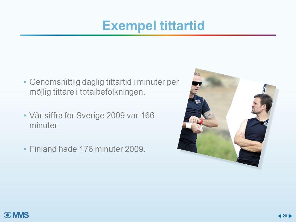 Exempel tittartid Genomsnittlig daglig tittartid i minuter per möjlig tittare i totalbefolkningen.